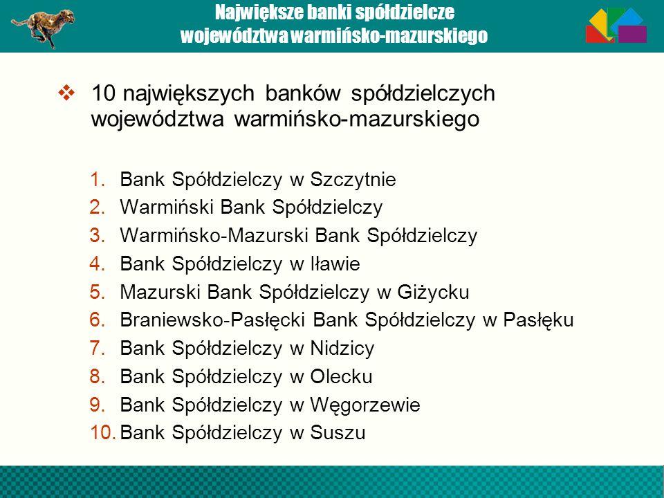 Największe banki spółdzielcze województwa warmińsko-mazurskiego 10 największych banków spółdzielczych województwa warmińsko-mazurskiego 1.Bank Spółdzi