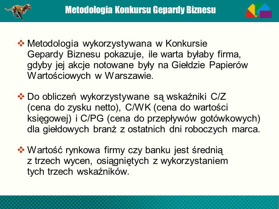 Metodologia Konkursu Gepardy Biznesu Metodologia wykorzystywana w Konkursie Gepardy Biznesu pokazuje, ile warta byłaby firma, gdyby jej akcje notowane