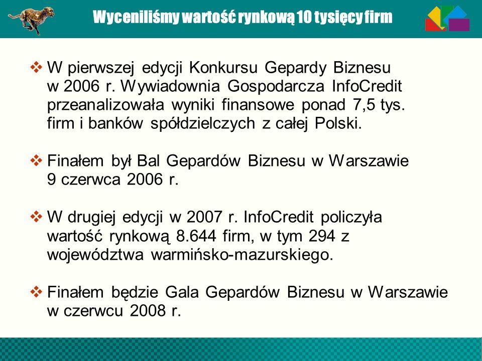 Wyceniliśmy wartość rynkową 10 tysięcy firm W pierwszej edycji Konkursu Gepardy Biznesu w 2006 r. Wywiadownia Gospodarcza InfoCredit przeanalizowała w