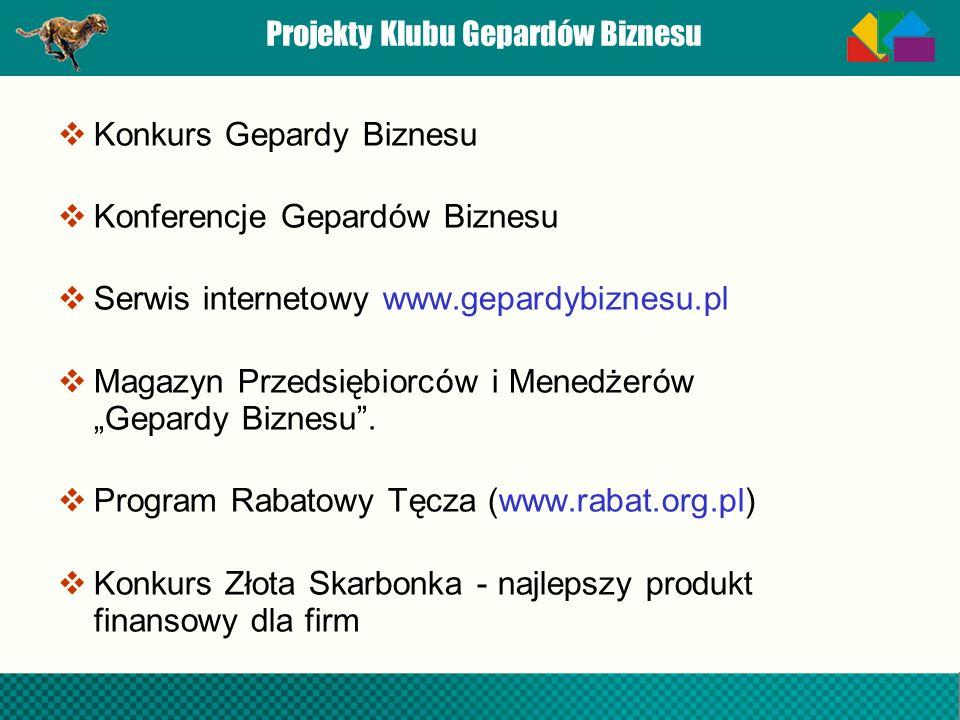 Projekty Klubu Gepardów Biznesu Konkurs Gepardy Biznesu Konferencje Gepardów Biznesu Serwis internetowy www.gepardybiznesu.pl Magazyn Przedsiębiorców