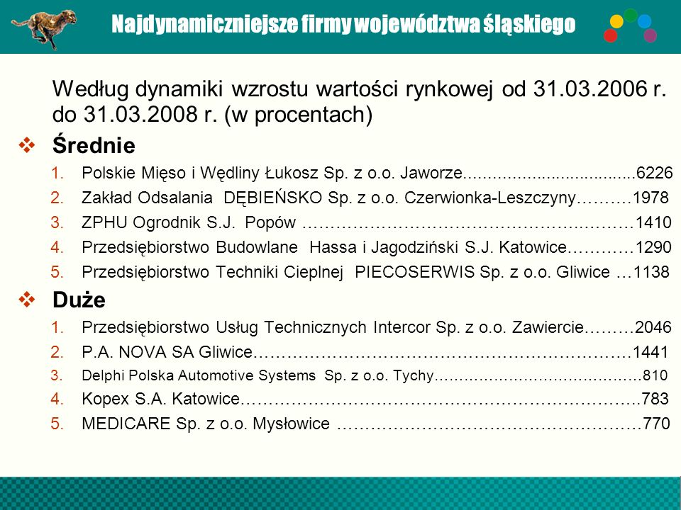 Najdynamiczniejsze firmy województwa śląskiego Według dynamiki wzrostu wartości rynkowej od 31.03.2006 r. do 31.03.2008 r. (w procentach) Średnie 1.Po