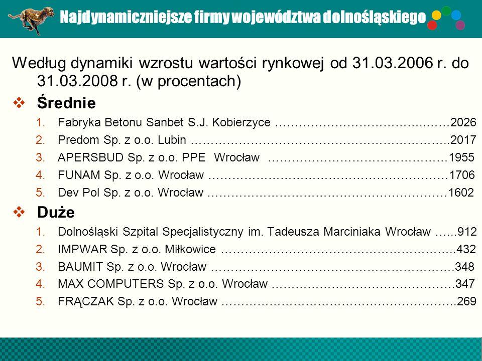 Najdynamiczniejsze firmy województwa dolnośląskiego Według dynamiki wzrostu wartości rynkowej od 31.03.2006 r. do 31.03.2008 r. (w procentach) Średnie