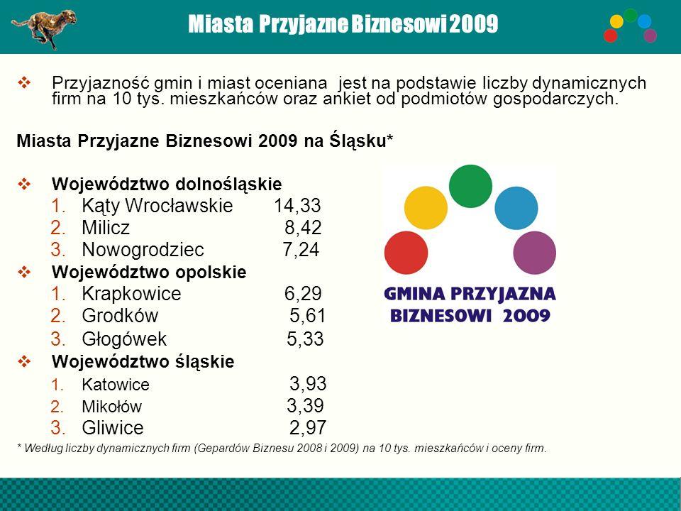 Miasta Przyjazne Biznesowi 2009 Przyjazność gmin i miast oceniana jest na podstawie liczby dynamicznych firm na 10 tys. mieszkańców oraz ankiet od pod