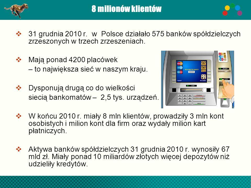 8 milionów klientów 31 grudnia 2010 r. w Polsce działało 575 banków spółdzielczych zrzeszonych w trzech zrzeszeniach. Mają ponad 4200 placówek – to na
