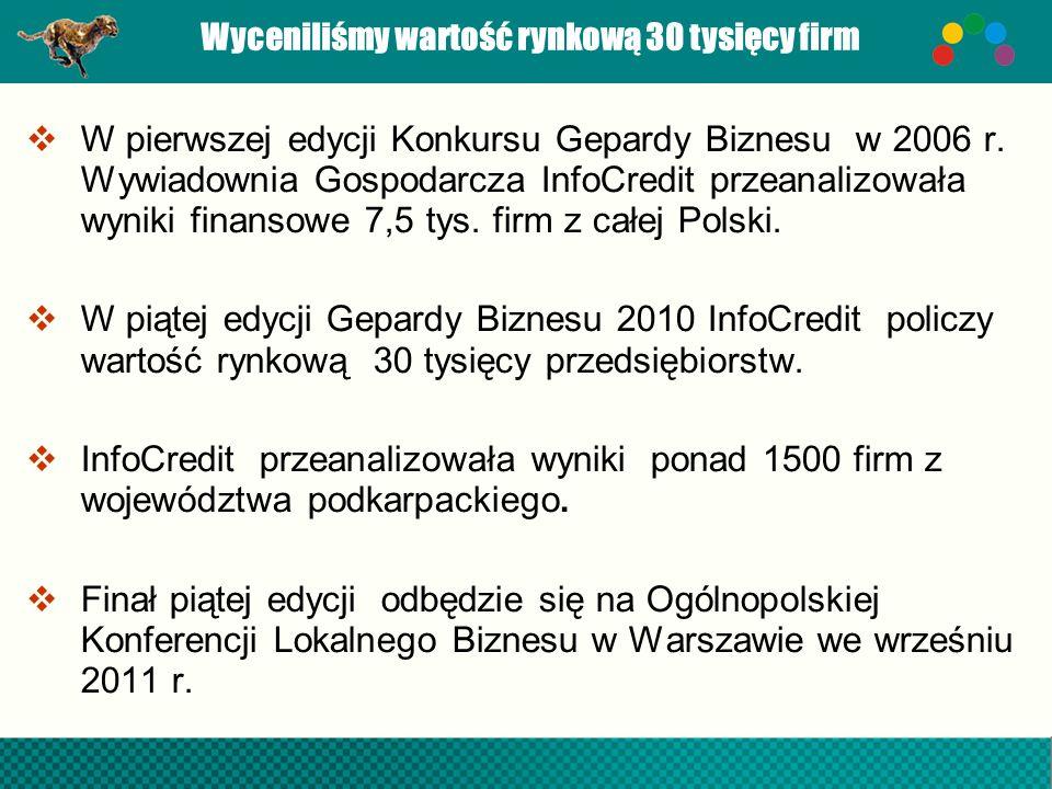 Wyceniliśmy wartość rynkową 30 tysięcy firm W pierwszej edycji Konkursu Gepardy Biznesu w 2006 r. Wywiadownia Gospodarcza InfoCredit przeanalizowała w