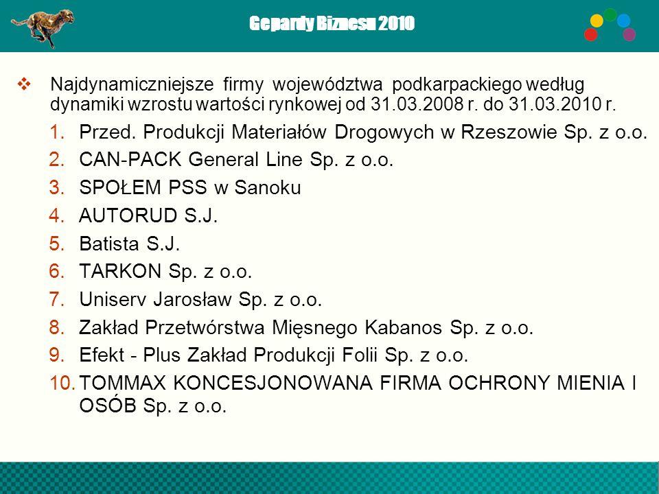 Gepardy Biznesu 2010 Najdynamiczniejsze firmy województwa podkarpackiego według dynamiki wzrostu wartości rynkowej od 31.03.2008 r. do 31.03.2010 r. 1