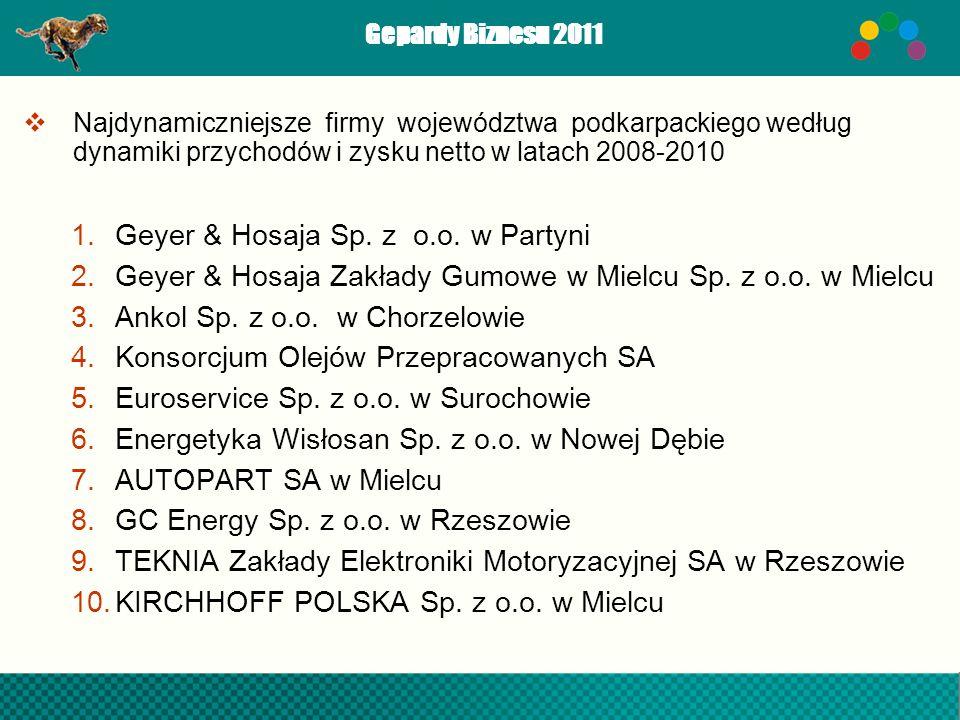 Gepardy Biznesu 2011 Najdynamiczniejsze firmy województwa podkarpackiego według dynamiki przychodów i zysku netto w latach 2008-2010 1.Geyer & Hosaja