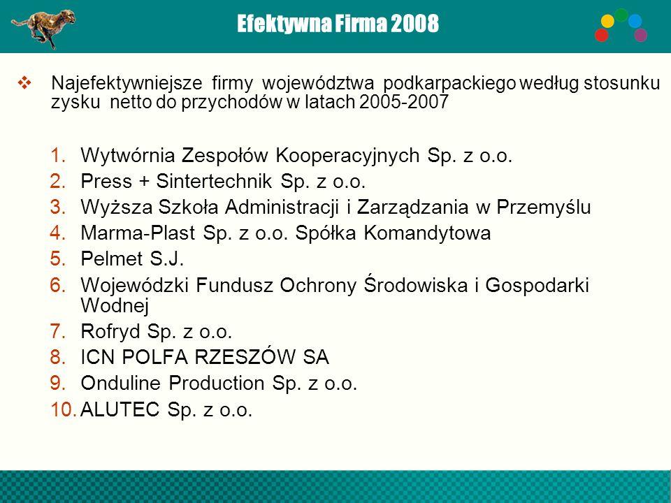 Efektywna Firma 2008 Najefektywniejsze firmy województwa podkarpackiego według stosunku zysku netto do przychodów w latach 2005-2007 1.Wytwórnia Zespo