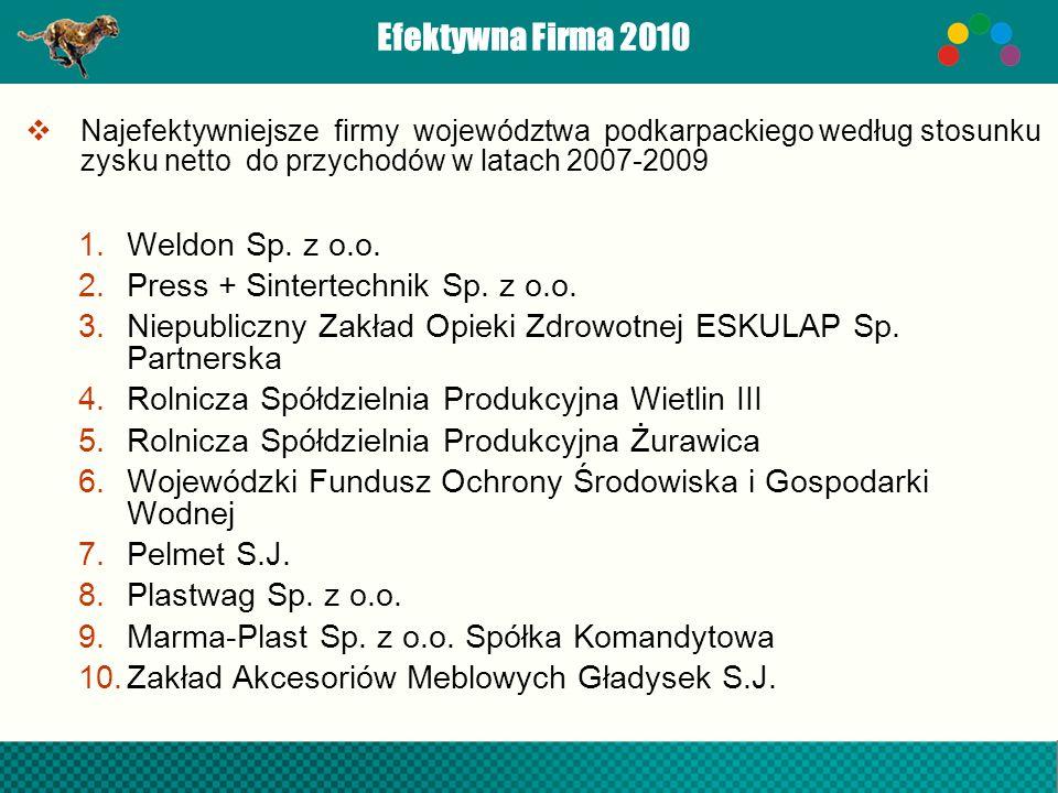 Efektywna Firma 2010 Najefektywniejsze firmy województwa podkarpackiego według stosunku zysku netto do przychodów w latach 2007-2009 1.Weldon Sp. z o.