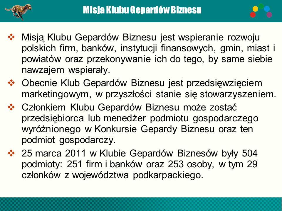 Misja Klubu Gepardów Biznesu Misją Klubu Gepardów Biznesu jest wspieranie rozwoju polskich firm, banków, instytucji finansowych, gmin, miast i powiató