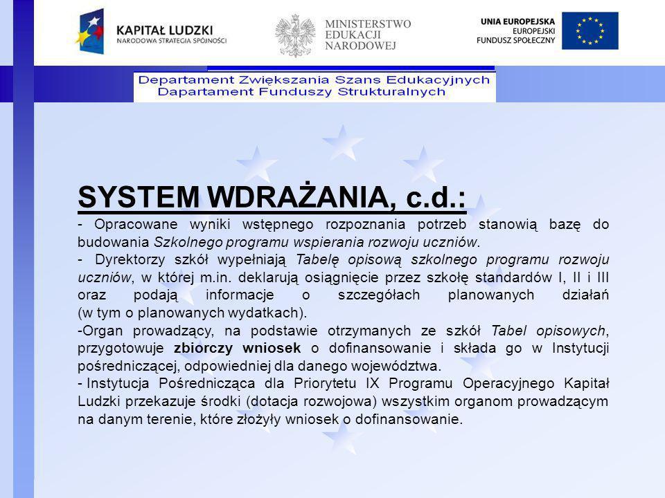 Departament Funduszy Strukturalnych SYSTEM WDRAŻANIA, c.d.: - Opracowane wyniki wstępnego rozpoznania potrzeb stanowią bazę do budowania Szkolnego pro