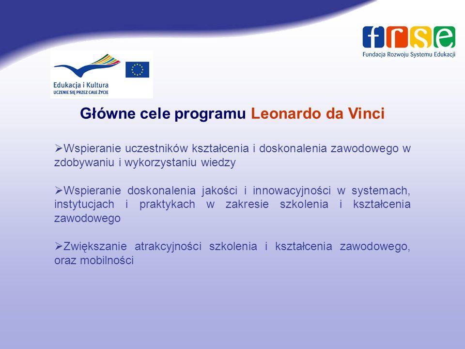 Cele operacyjne programu Leonardo da Vinci Poprawa ogólnoeuropejskiej mobilności osób biorących udział w początkowym etapie szkolenia i kształcenia zawodowego oraz w kształceniu ustawicznym Poprawa współpracy pomiędzy instytucjami lub organizacjami oferującymi możliwości kształcenia, przedsiębiorstwami, partnerami społecznymi i innymi odpowiednimi podmiotami w Europie