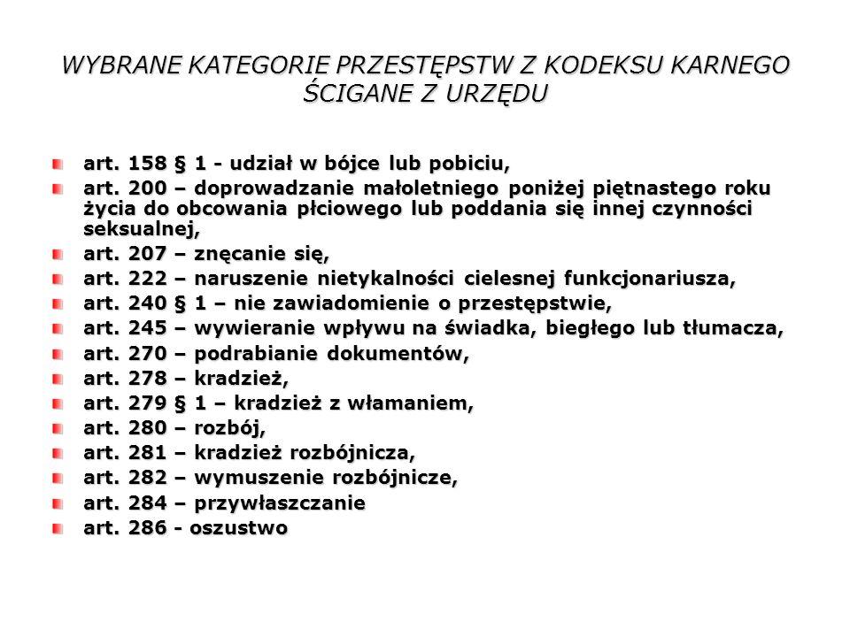 WYBRANE KATEGORIE PRZESTĘPSTW Z KODEKSU KARNEGO ŚCIGANE Z URZĘDU art. 158 § 1 - udział w bójce lub pobiciu, art. 200 – doprowadzanie małoletniego poni
