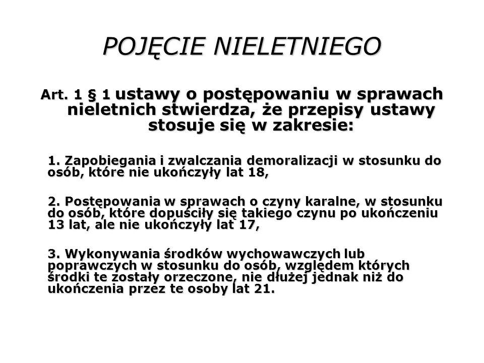 POJĘCIE MAŁOLETNIEGO Art.10 § 1 i Art. 15 Kodeksu Cywilnego 1.