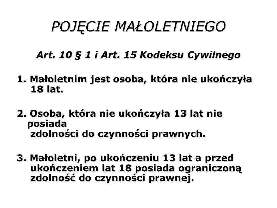 POJĘCIE MAŁOLETNIEGO Art. 10 § 1 i Art. 15 Kodeksu Cywilnego 1. Małoletnim jest osoba, która nie ukończyła 18 lat. 2. Osoba, która nie ukończyła 13 la