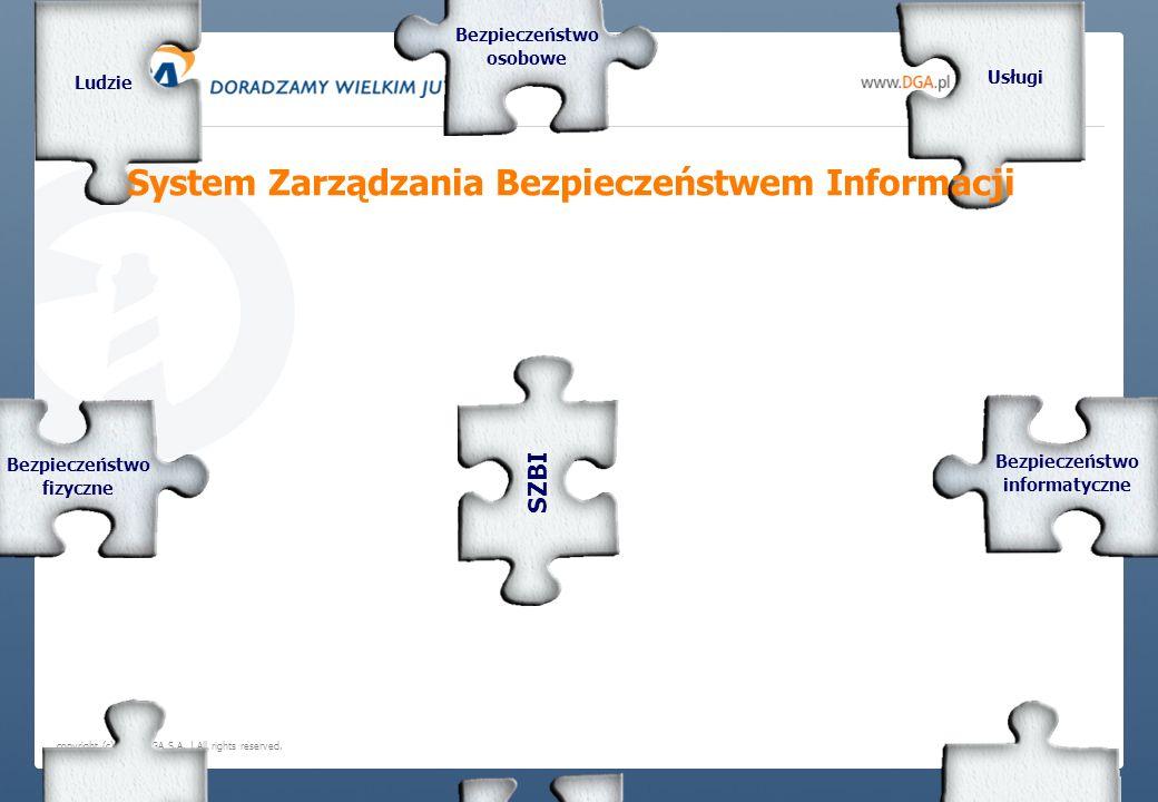 copyright (c) 2008 DGA S.A. | All rights reserved. Bezpieczeństwo prawne Bezpieczeństwo informatyczne Bezpieczeństwo fizyczne Bezpieczeństwo osobowe S