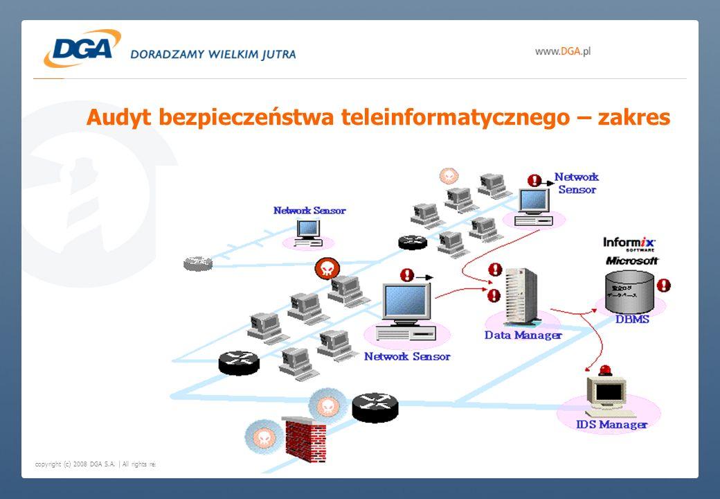 copyright (c) 2008 DGA S.A. | All rights reserved. Audyt bezpieczeństwa teleinformatycznego – zakres