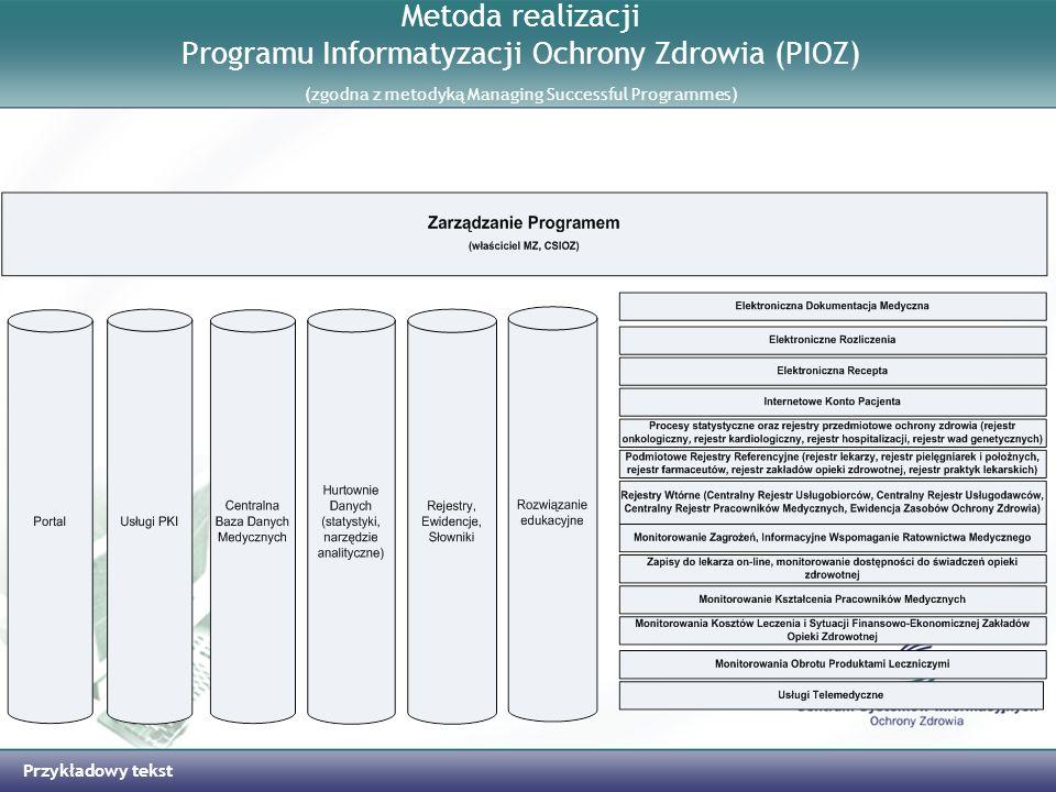 Przykładowy tekst Metoda realizacji Programu Informatyzacji Ochrony Zdrowia (PIOZ) (zgodna z metodyką Managing Successful Programmes)
