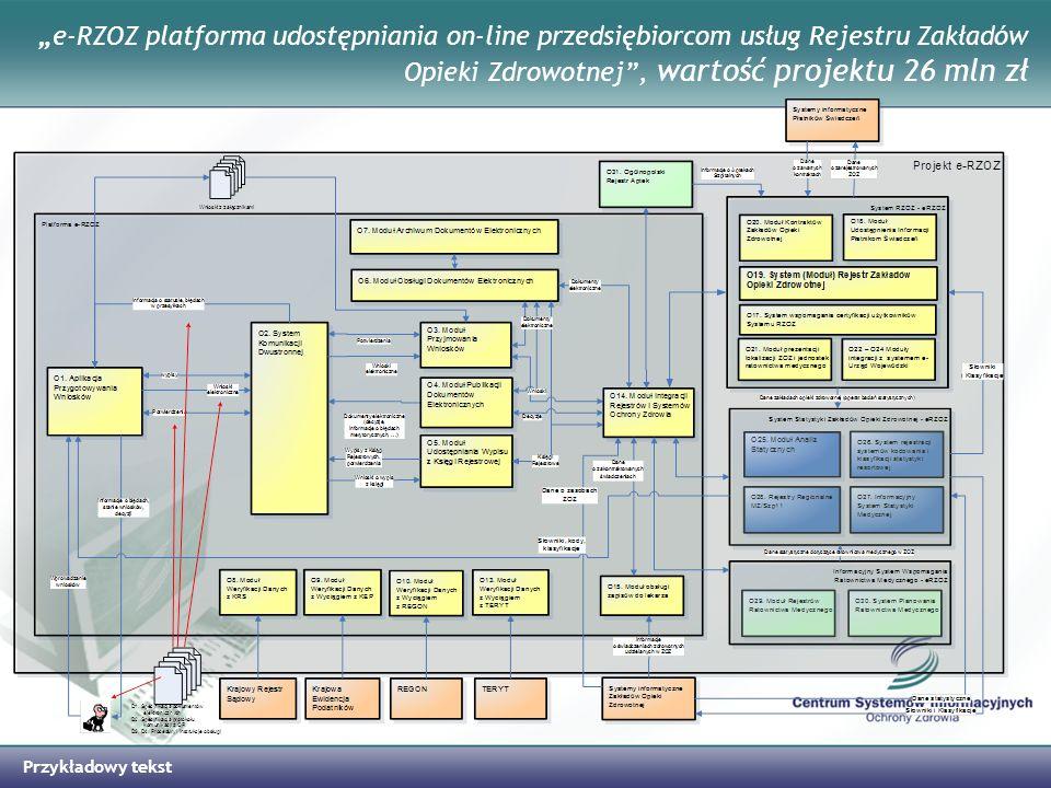 Przykładowy tekst e-RZOZ platforma udostępniania on-line przedsiębiorcom usług Rejestru Zakładów Opieki Zdrowotnej, wartość projektu 26 mln zł