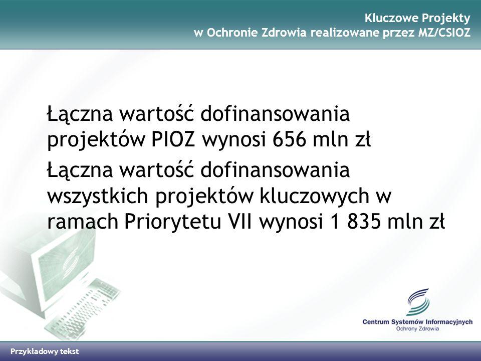 Kluczowe Projekty w Ochronie Zdrowia realizowane przez MZ/CSIOZ Łączna wartość dofinansowania projektów PIOZ wynosi 656 mln zł Łączna wartość dofinans