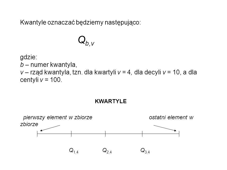 Kwantyle oznaczać będziemy następująco: Q b,v gdzie: b – numer kwantyla, v – rząd kwantyla, tzn. dla kwartyli v = 4, dla decyli v = 10, a dla centyli