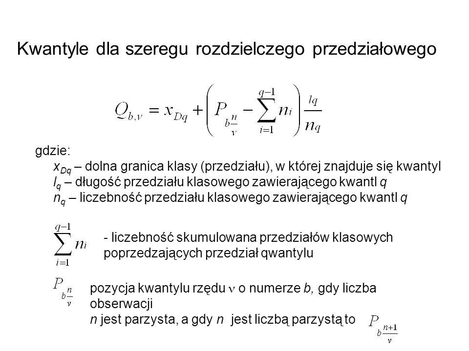 gdzie: x Dq – dolna granica klasy (przedziału), w której znajduje się kwantyl l q – długość przedziału klasowego zawierającego kwantl q n q – liczebno