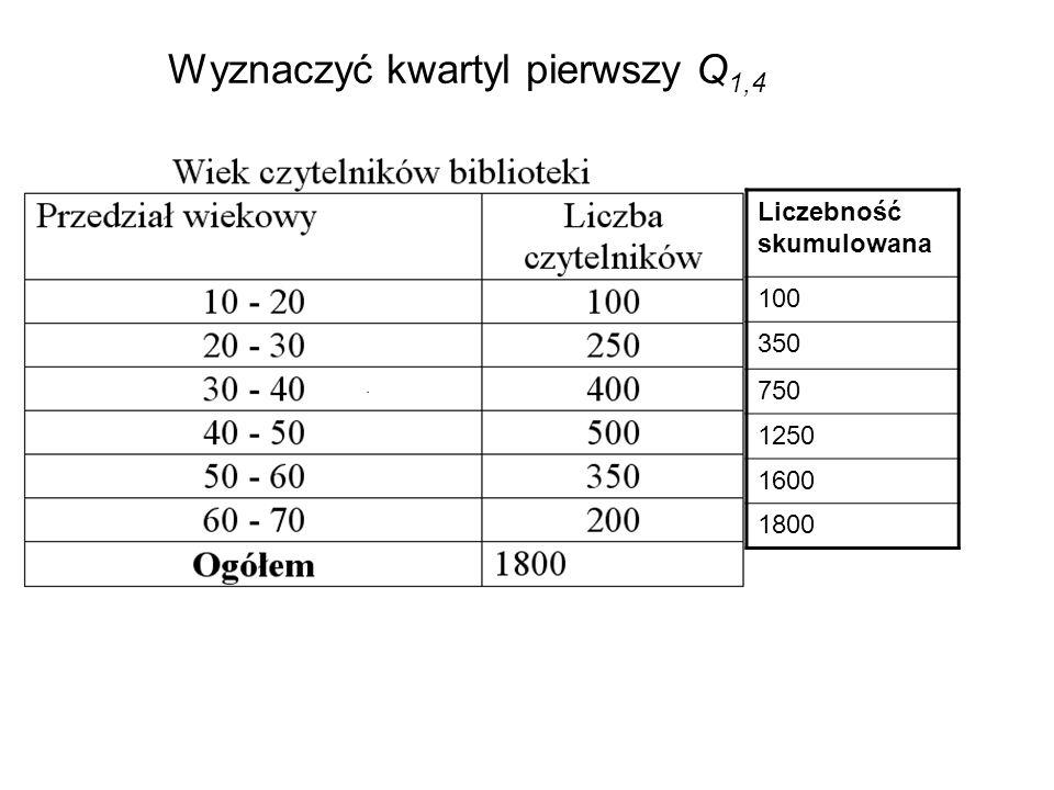 Liczebność skumulowana 100 350 750 1250 1600 1800 Wyznaczyć kwartyl pierwszy Q 1,4