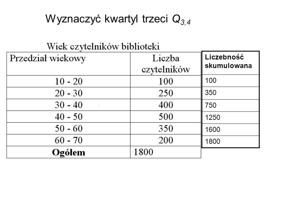 Liczebność skumulowana 100 350 750 1250 1600 1800 Wyznaczyć kwartyl trzeci Q 3,4