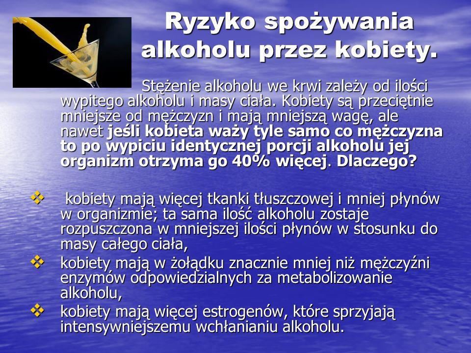 Ryzyko spożywania alkoholu przez kobiety. Stężenie alkoholu we krwi zależy od ilości wypitego alkoholu i masy ciała. Kobiety są przeciętnie mniejsze o