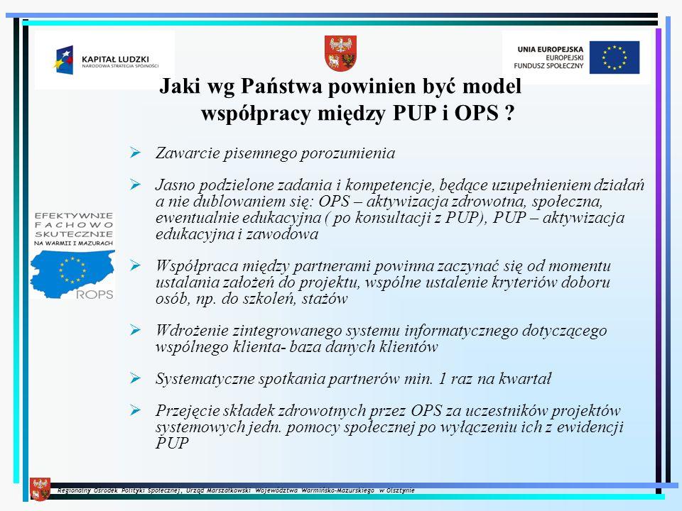 Regionalny Ośrodek Polityki Społecznej, Urząd Marszałkowski Województwa Warmińsko-Mazurskiego w Olsztynie Jaki wg Państwa powinien być model współprac