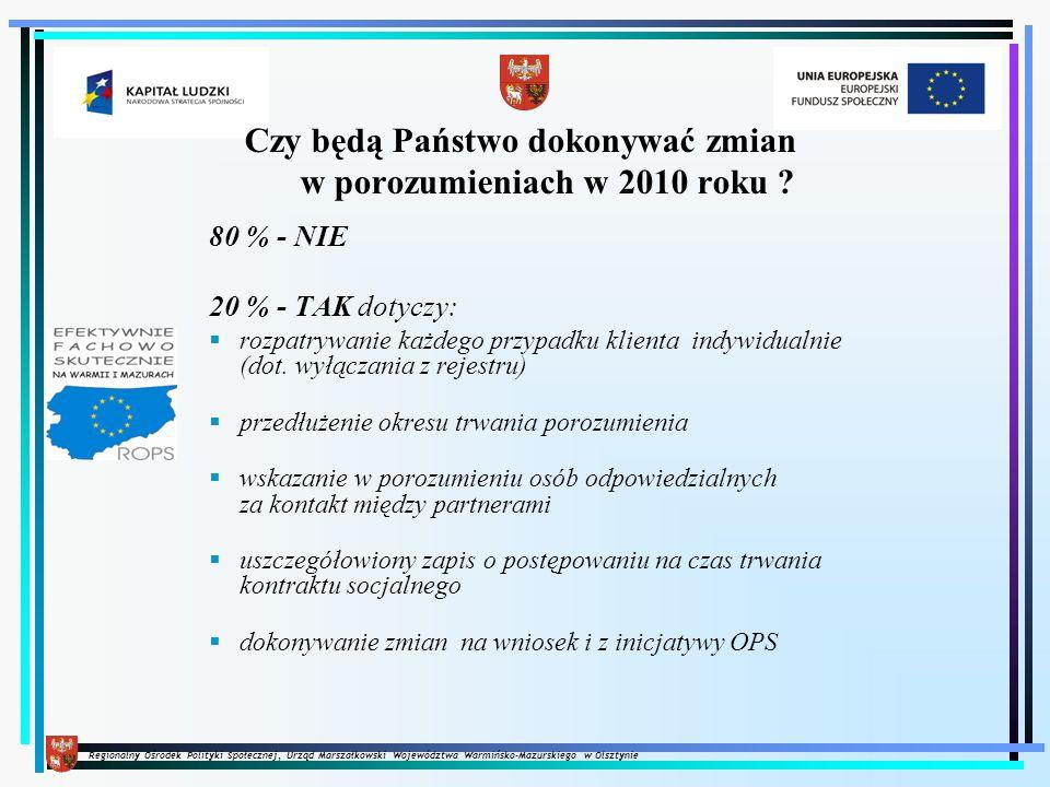 Regionalny Ośrodek Polityki Społecznej, Urząd Marszałkowski Województwa Warmińsko-Mazurskiego w Olsztynie Czy będą Państwo dokonywać zmian w porozumie