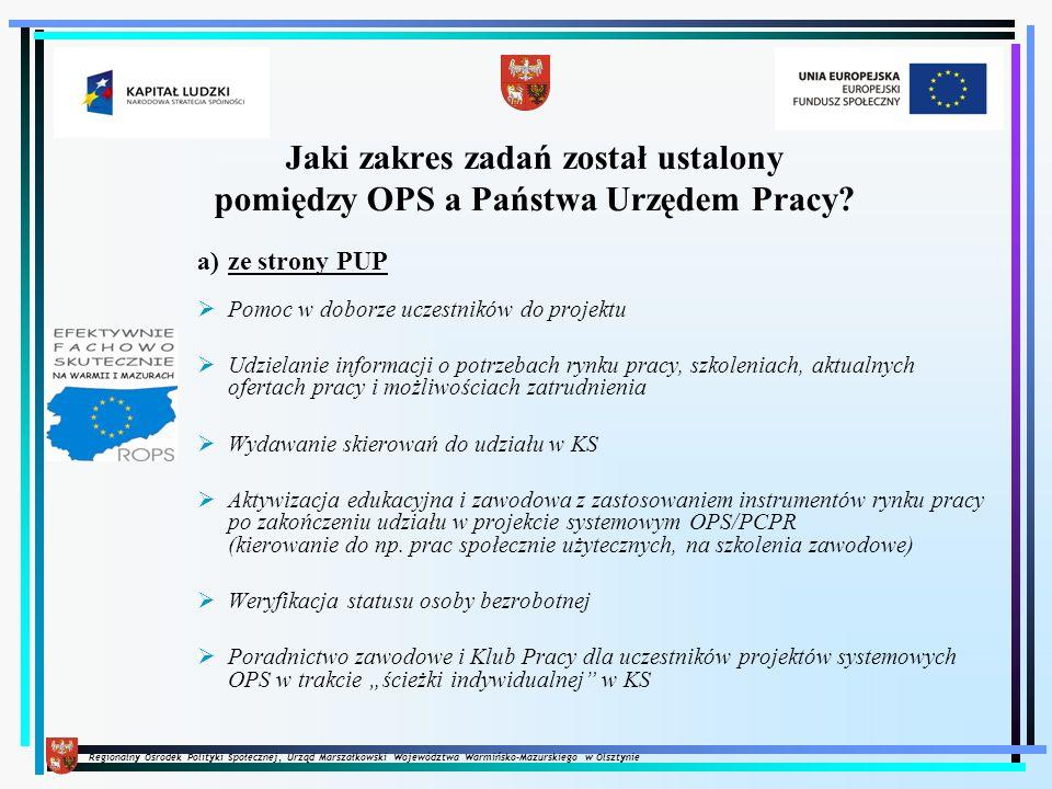 Regionalny Ośrodek Polityki Społecznej, Urząd Marszałkowski Województwa Warmińsko-Mazurskiego w Olsztynie Jaki zakres zadań został ustalony pomiędzy O
