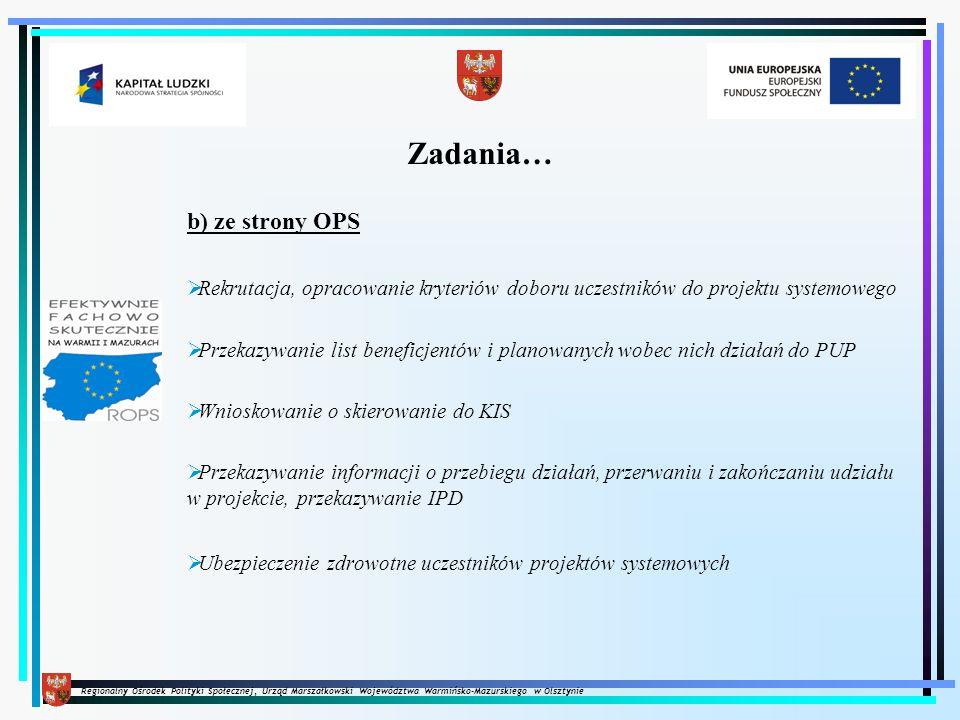 Regionalny Ośrodek Polityki Społecznej, Urząd Marszałkowski Województwa Warmińsko-Mazurskiego w Olsztynie Jaki sposób komunikacji został przyjęty między partnerami?