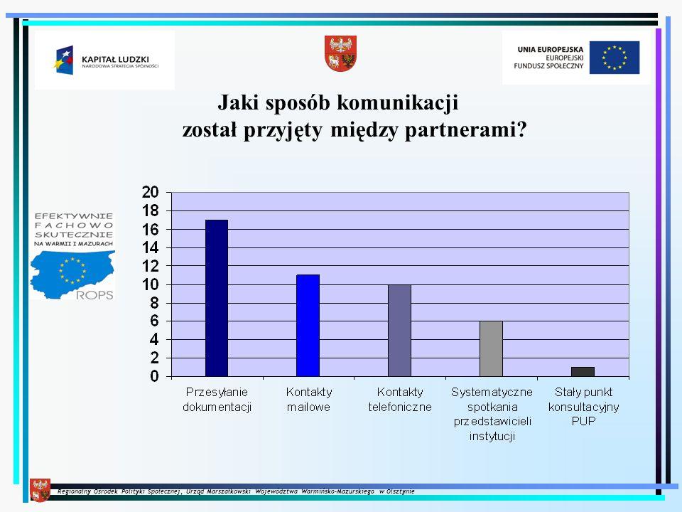 Regionalny Ośrodek Polityki Społecznej, Urząd Marszałkowski Województwa Warmińsko-Mazurskiego w Olsztynie Jaki sposób komunikacji został przyjęty międ