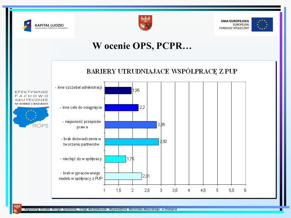 Regionalny Ośrodek Polityki Społecznej, Urząd Marszałkowski Województwa Warmińsko-Mazurskiego w Olsztynie W ocenie OPS, PCPR…