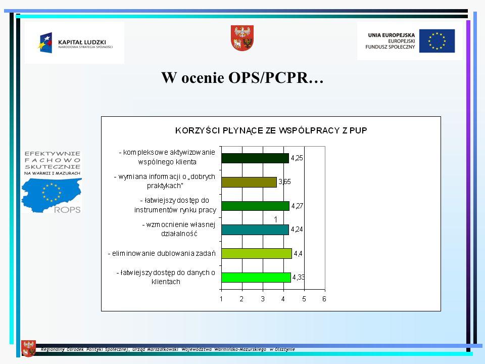 Regionalny Ośrodek Polityki Społecznej, Urząd Marszałkowski Województwa Warmińsko-Mazurskiego w Olsztynie W jaki sposób wg Państwa można trudności rozwiązać.