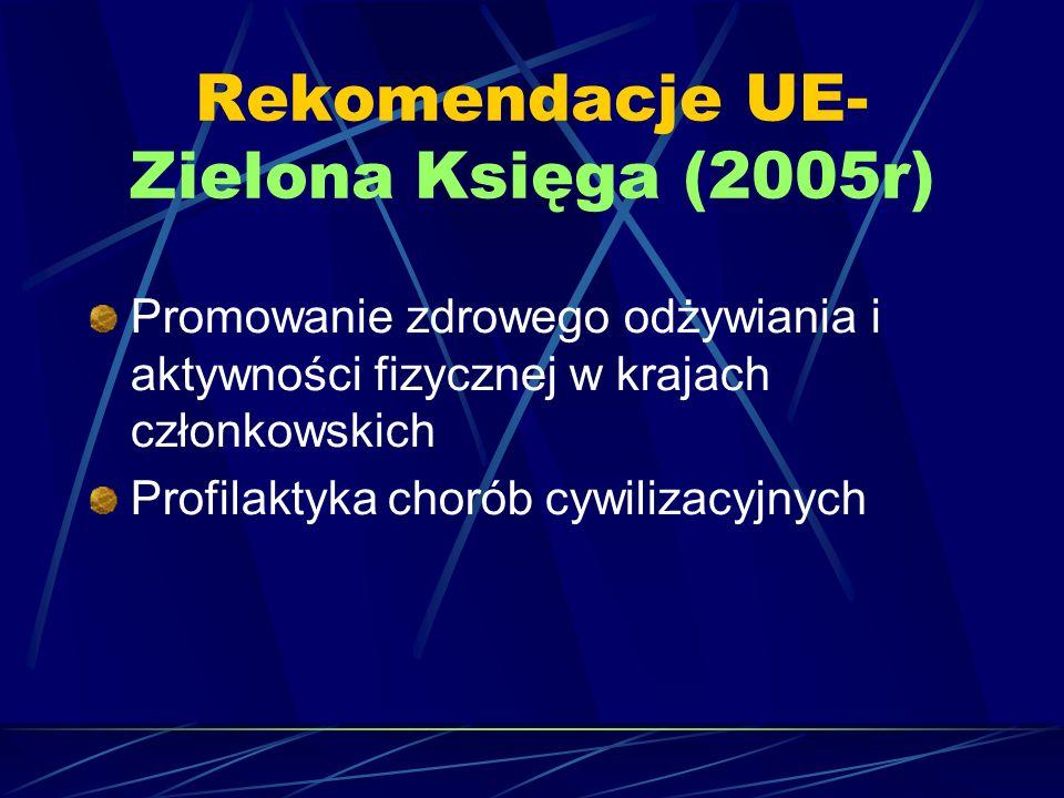 Rekomendacje UE- Zielona Księga (2005r) Promowanie zdrowego odżywiania i aktywności fizycznej w krajach członkowskich Profilaktyka chorób cywilizacyjn