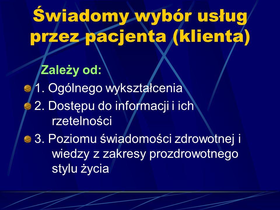 Świadomy wybór usług przez pacjenta (klienta) Zależy od: 1. Ogólnego wykształcenia 2. Dostępu do informacji i ich rzetelności 3. Poziomu świadomości z