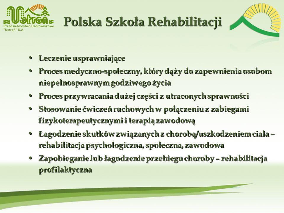 Polska Szkoła Rehabilitacji Leczenie usprawniające Leczenie usprawniające Proces medyczno-społeczny, który dąży do zapewnienia osobom niepełnosprawnym