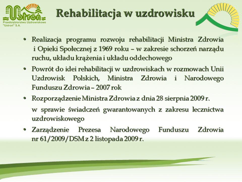 Rehabilitacja w uzdrowisku Realizacja programu rozwoju rehabilitacji Ministra Zdrowia i Opieki Społecznej z 1969 roku – w zakresie schorzeń narządu ru