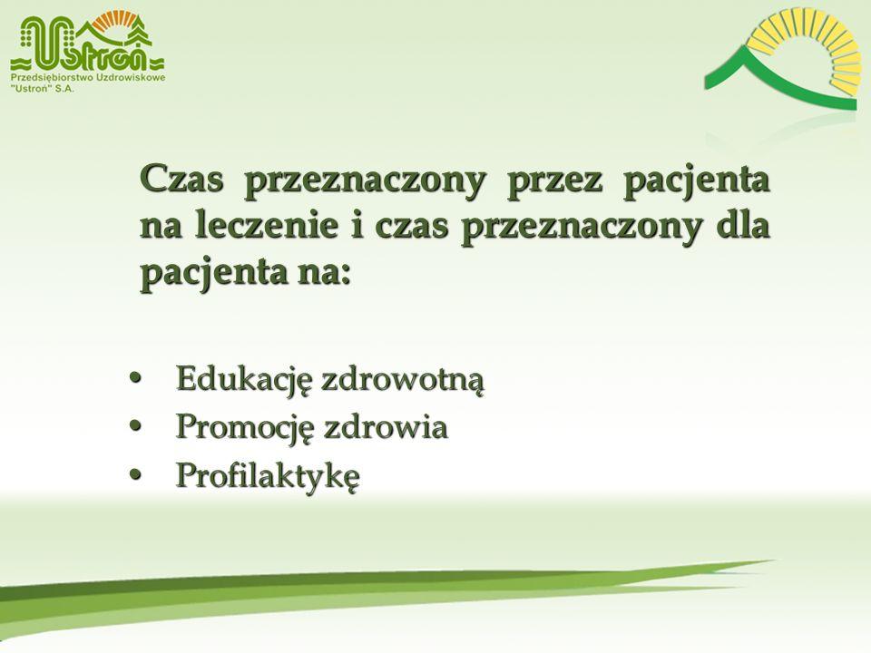 Czas przeznaczony przez pacjenta na leczenie i czas przeznaczony dla pacjenta na: Edukację zdrowotnąEdukację zdrowotną Promocję zdrowiaPromocję zdrowi