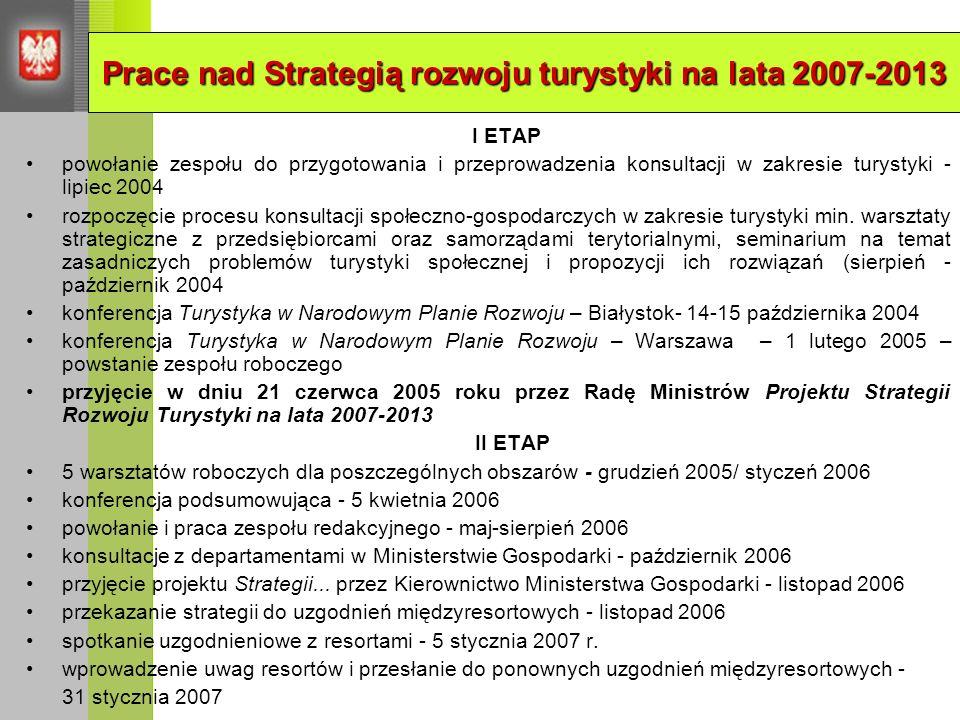 OBSZAR PRIORYTETOWY 2 OBSZAR PRIORYTETOWY 3 OBSZAR PRIORYTETOWY 4 MISJA CEL NADRZĘDNY OBSZAR PRIORYTETOWY 1 CEL WIODĄCY 1 CEL WIODĄCY 2CEL WIODĄCY 3 Strategia rozwoju turystyki na lata 2007-2013