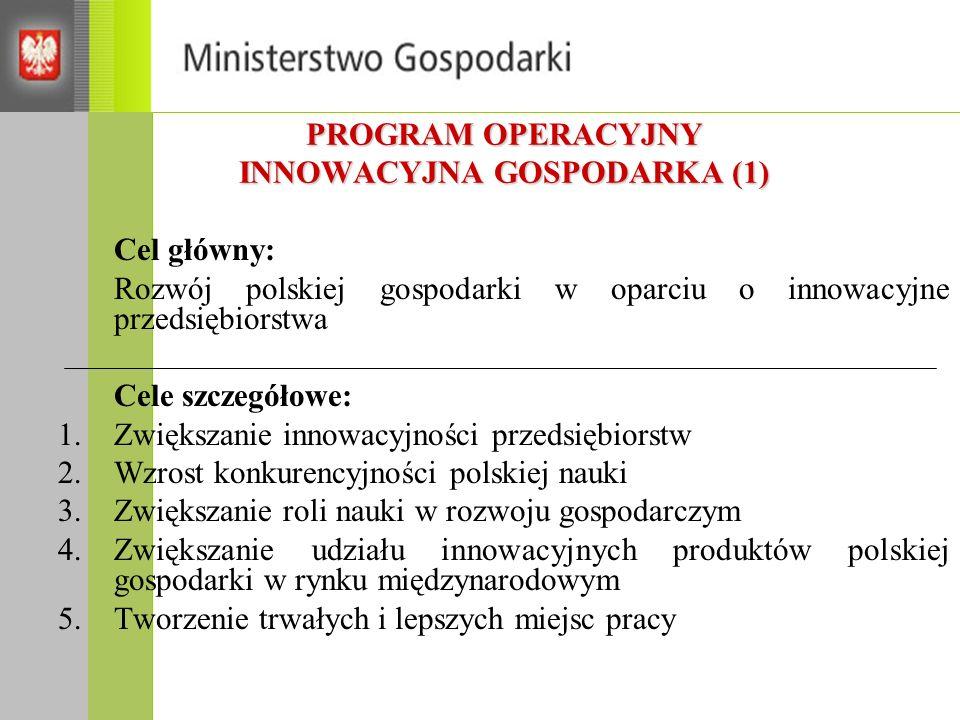 PROGRAM OPERACYJNY INNOWACYJNA GOSPODARKA (1) Cel główny: Rozwój polskiej gospodarki w oparciu o innowacyjne przedsiębiorstwa Cele szczegółowe: 1.Zwię