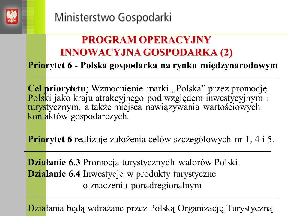 PROGRAM OPERACYJNY INNOWACYJNA GOSPODARKA (2) Priorytet 6 - Polska gospodarka na rynku międzynarodowym Cel priorytetu: Wzmocnienie marki Polska przez