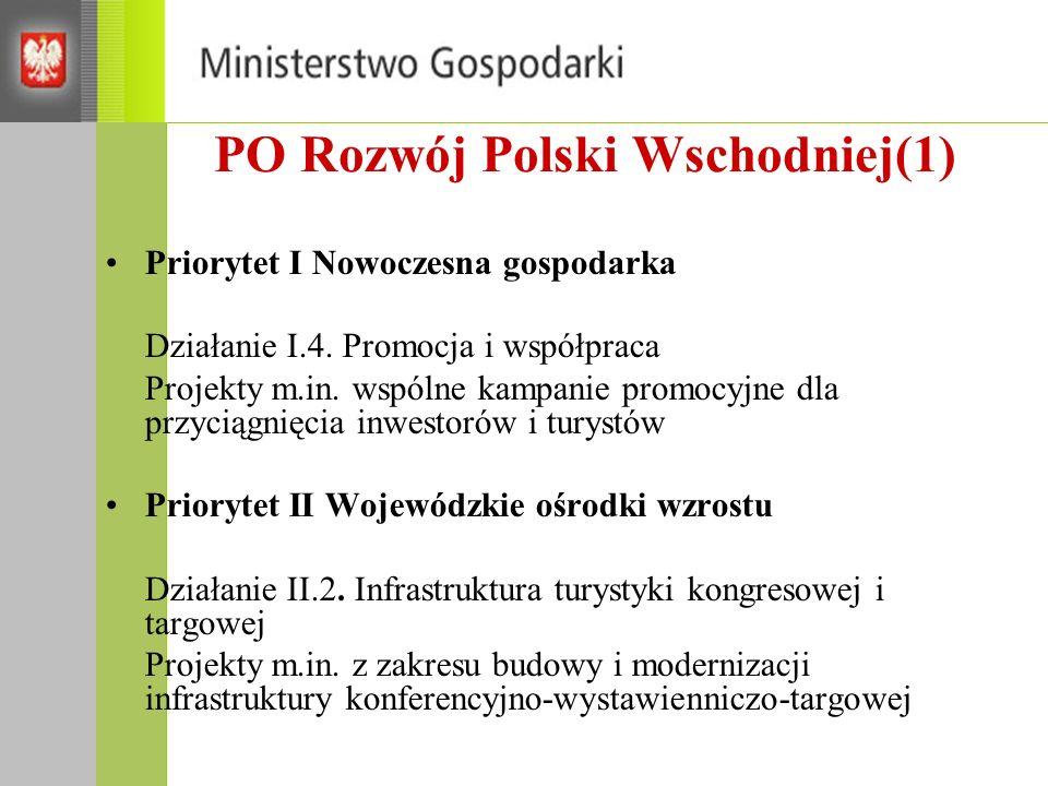 PO Rozwój Polski Wschodniej(1) Priorytet I Nowoczesna gospodarka Działanie I.4. Promocja i współpraca Projekty m.in. wspólne kampanie promocyjne dla p