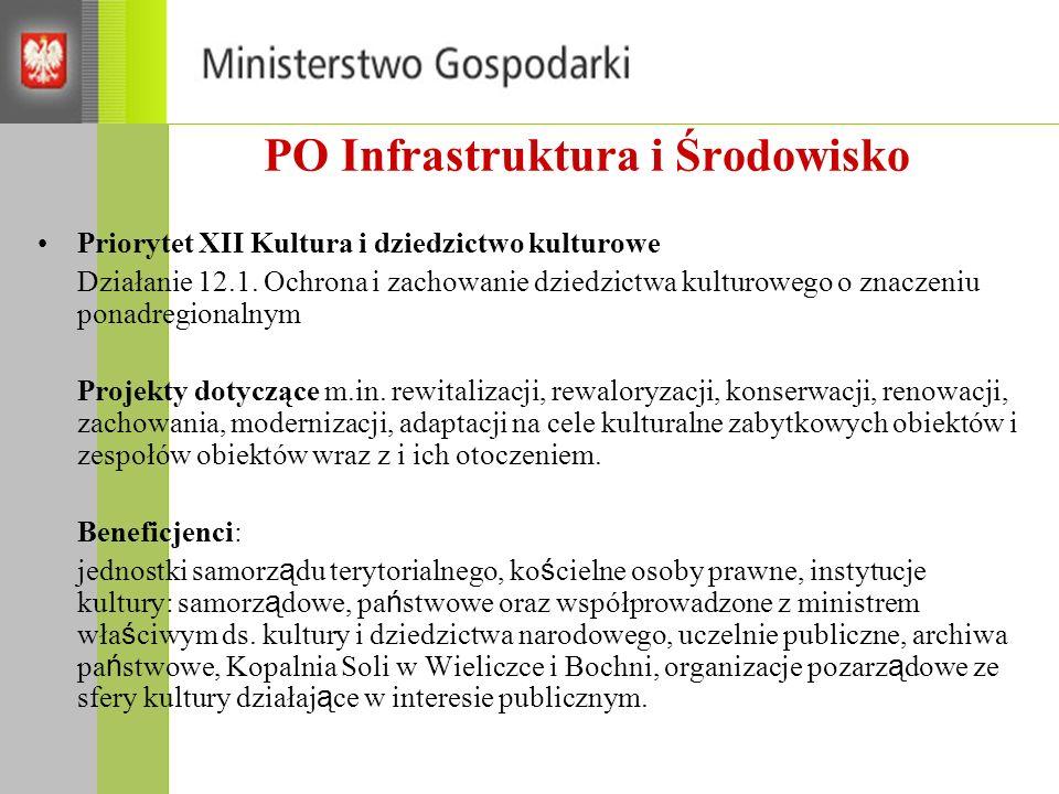 PO Infrastruktura i Środowisko Priorytet XII Kultura i dziedzictwo kulturowe Działanie 12.1. Ochrona i zachowanie dziedzictwa kulturowego o znaczeniu