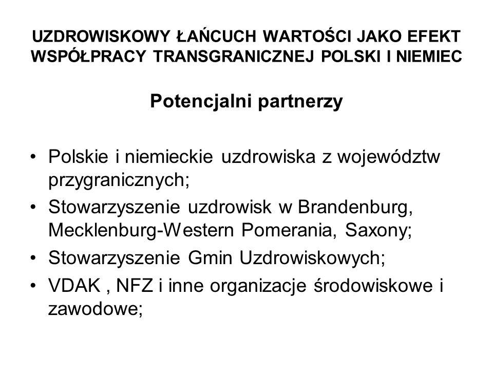 UZDROWISKOWY ŁAŃCUCH WARTOŚCI JAKO EFEKT WSPÓŁPRACY TRANSGRANICZNEJ POLSKI I NIEMIEC Potencjalni partnerzy Polskie i niemieckie uzdrowiska z województw przygranicznych; Stowarzyszenie uzdrowisk w Brandenburg, Mecklenburg-Western Pomerania, Saxony; Stowarzyszenie Gmin Uzdrowiskowych; VDAK, NFZ i inne organizacje środowiskowe i zawodowe;