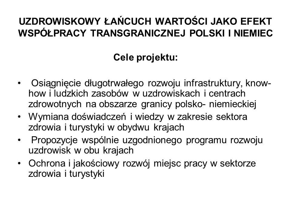 UZDROWISKOWY ŁAŃCUCH WARTOŚCI JAKO EFEKT WSPÓŁPRACY TRANSGRANICZNEJ POLSKI I NIEMIEC Cele projektu: Osiągnięcie długotrwałego rozwoju infrastruktury, know- how i ludzkich zasobów w uzdrowiskach i centrach zdrowotnych na obszarze granicy polsko- niemieckiej Wymiana doświadczeń i wiedzy w zakresie sektora zdrowia i turystyki w obydwu krajach Propozycje wspólnie uzgodnionego programu rozwoju uzdrowisk w obu krajach Ochrona i jakościowy rozwój miejsc pracy w sektorze zdrowia i turystyki