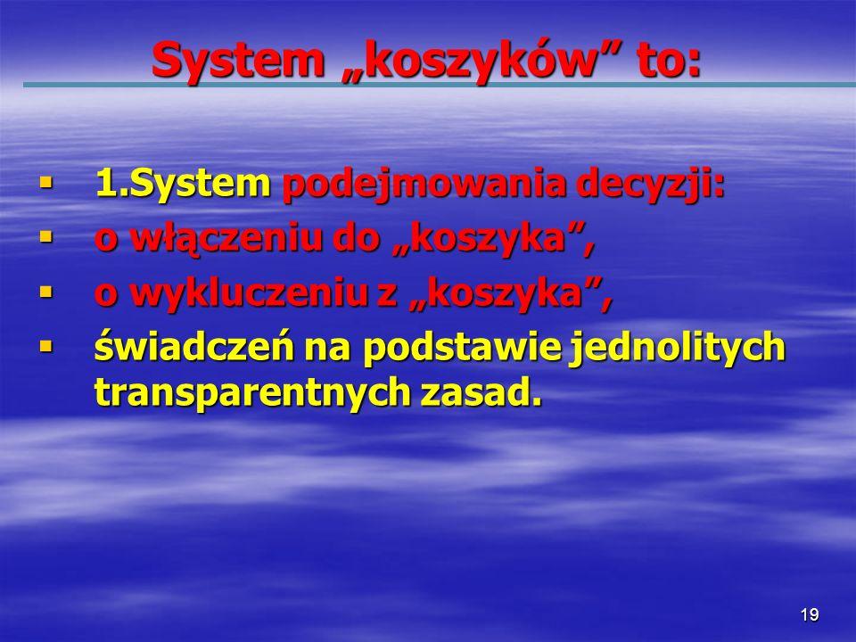 19 System koszyków to: 1.System podejmowania decyzji: 1.System podejmowania decyzji: o włączeniu do koszyka, o włączeniu do koszyka, o wykluczeniu z k