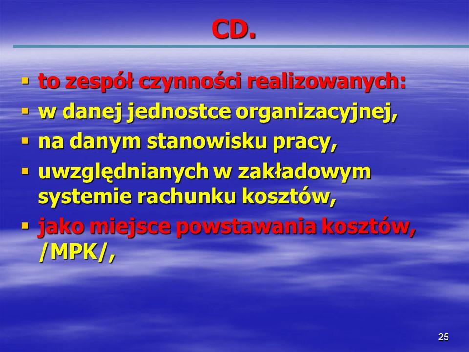 25 CD. to zespół czynności realizowanych: to zespół czynności realizowanych: w danej jednostce organizacyjnej, w danej jednostce organizacyjnej, na da